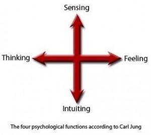 Jung'a göre 4 psikolojik fonksiyon: Duyumsama, hissetme (duygular), Sezgi, Düşünme